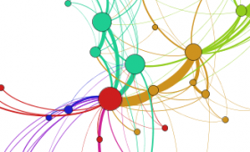 Gephi – Graph Visualization